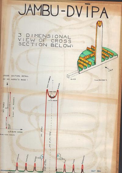 "Image for ""The 7 Dvipas"", ""Mt. Meru"", ""The Earth"" and ""Jambu-Dvipa"""